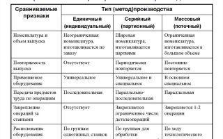 Разновидности риккетсиозов: отличительные характеристики и сходства