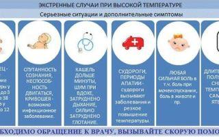 Сколько дней может держаться температура у ребенка при вирусной инфекции и когда ее нужно снижать