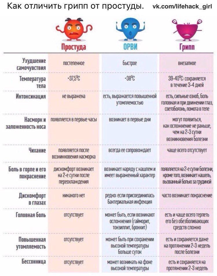 Анализы крови ребенка при инфекциях